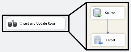 ssis incremental load new data flow