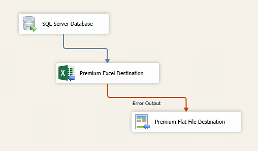 export sql server data to excel using ssis error handling