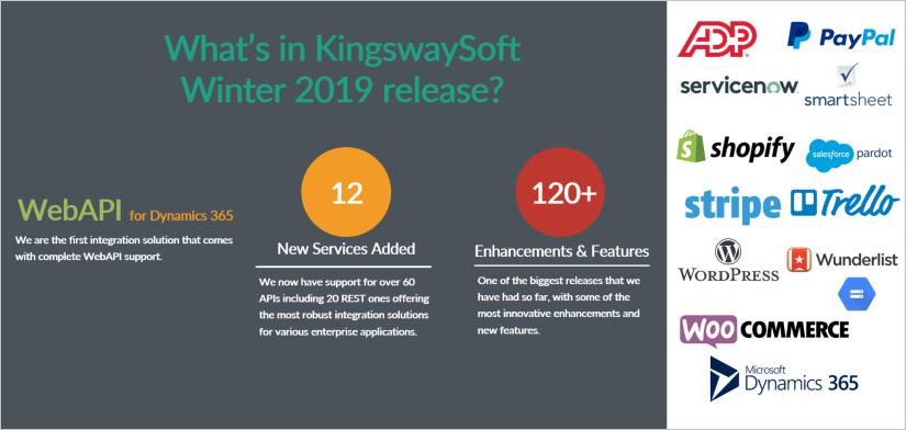 KingswaySoft News