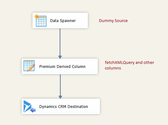 FetchXML in our Premium Derived Column Component