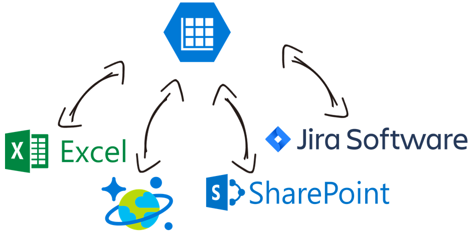 Azure Table Data Integration with Microsoft Excel, Cosmos DB, Microsoft SharePoint, Jira, and, virtually any other application or data source that you may need to work with