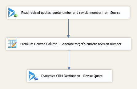 Data Flow for Generating Target's Current Revision Number