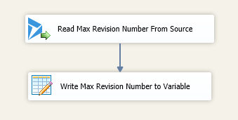 Read and Write Max Revision Number