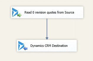 Migrate Quotes with 0 Revision in Draft State